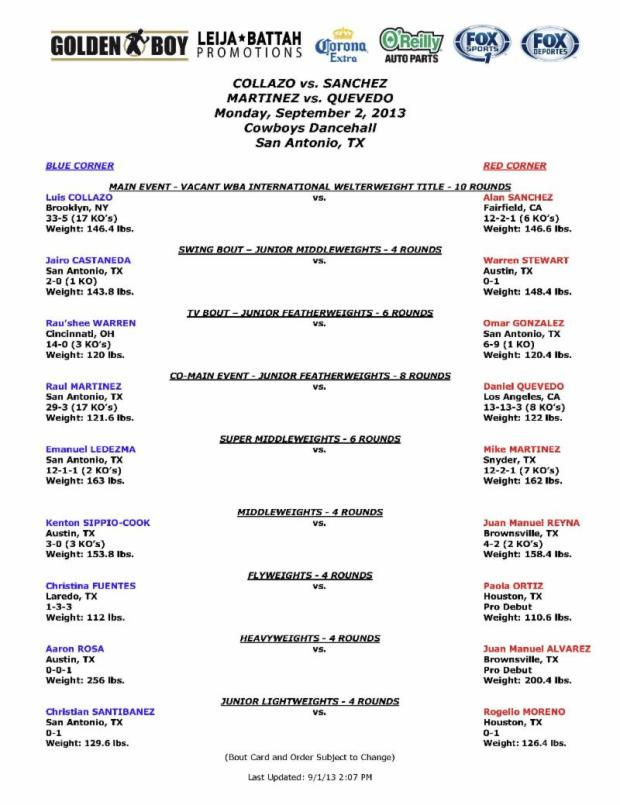 Official Weights For Tomorrow Night's Golden Boy Live! Series In Texas